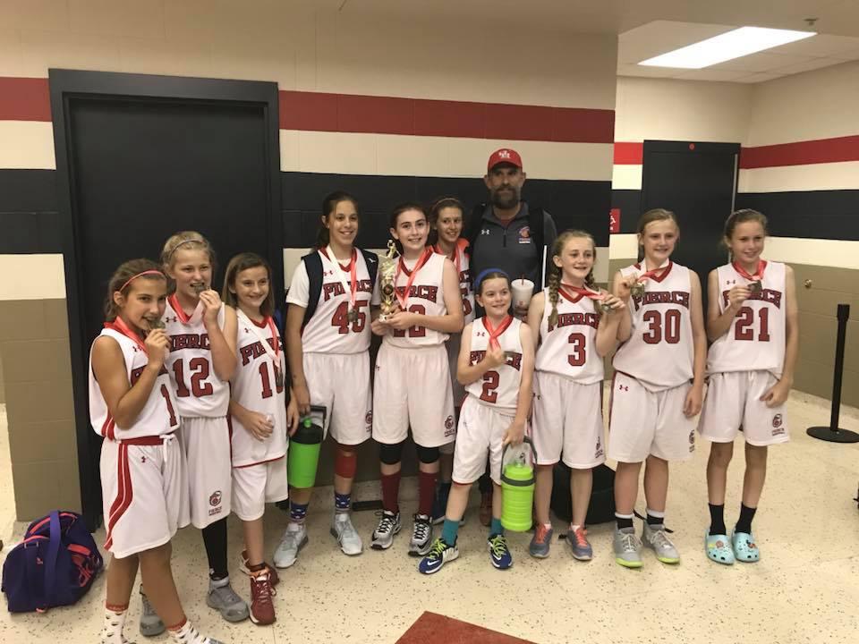 Select Basketball Coaching- My First Year